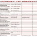 Candidati Amministrative 2015