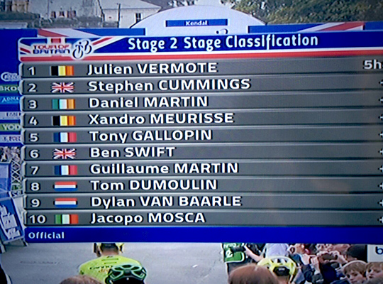 Classifica-2nd-stage-Tour-of-Britain-2016