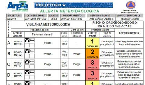 Allerta meteo in Piemonte, domani è rossa sulle alpi e arancione in pianura