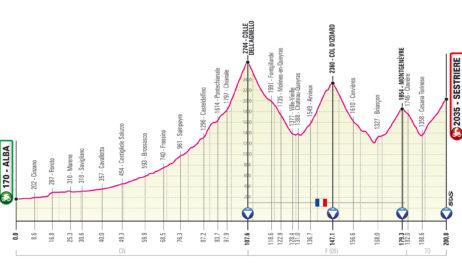 Sestriere. Dal Giro d'Italia alla candidatura per i mondiali di sci 2029