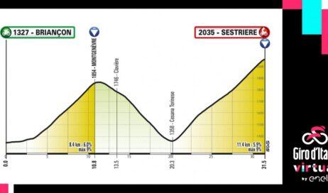 """#coronavirus. In diretta Facebook la tappa del Giro d'Italia Virtual """"arriva"""" a Sestriere"""