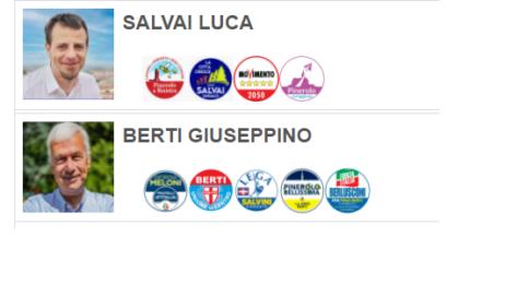 Amministrative a Pinerolo. Al ballottaggio vanno Salvai e Berti